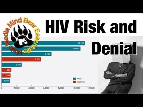 M3 Bear Essentials: HIV Risk and Denial