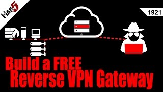Access Internal Networks with Reverse VPN connections - Hak5 1921