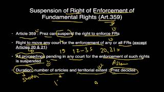 Polity: Emergency Provisions 7.2 - Unacademy videos by Roman Saini