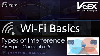 Wi-Fi Air Expert Part IV: Wi-Fi Interference
