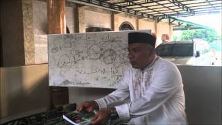 Penjelasan Tgk. H Sulfanwandi mengenai pertemuan