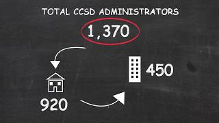 Finance Friday: CCSD central-service administrator ratio