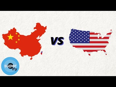 watch China vs The United States- Which is Bigger?