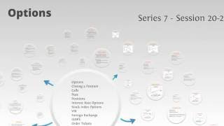 Series 7 Exam Session 21 - Options Part 2