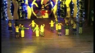 Arslaan's Performance