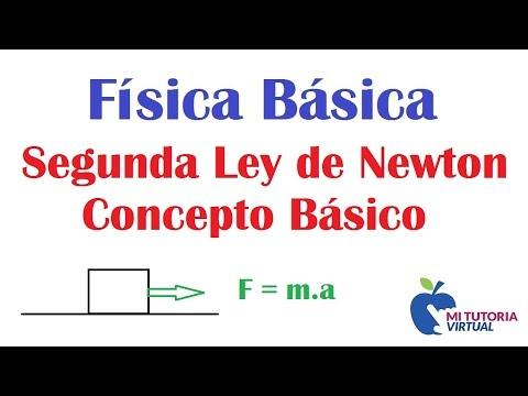 Segunda Ley de Newton Concepto Basico Video 106