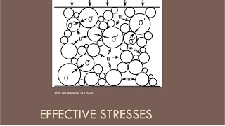 CEEN 341 - Lecture 10 - Effective Stress