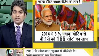 Watch Daily News and Analysis with Sudhir Chaudhary, May 20th, 2019