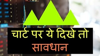 How to Make Money with Head and Shoulder Pattern