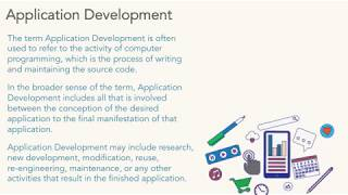 What is Software Development? 7eleven arthashastra technology