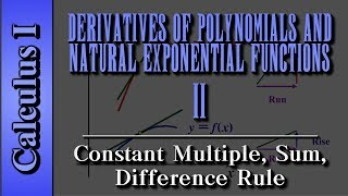 Calculus I: Derivatives of Polynomials and Natural Exponential Functions (Level 2 of 3)