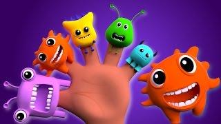 Monsters finger family | nursery rhymes | kids songs | children videos
