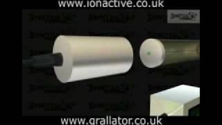 Geiger Müller Tube (GM) - Part 1 - Radiation Protection