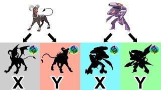 Mega Genesect X, Y; Mega Houndoom X, Y - Future Pokemon Mega Evolutions 2018.