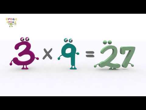 La tabla del 3 NUEVO. Ejercicios de matemática para niños