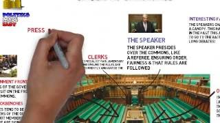 Understanding The House Of Commons Chamber