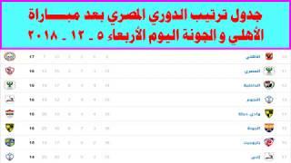 جدول ترتيب الدوري المصري بعد مباراة الاهلي والجونة اليوم الاربعاء 5-12-2018