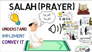 HOW TO CONCENTRATE IN SALAH (PRAYER) - Mufti Menk Animated