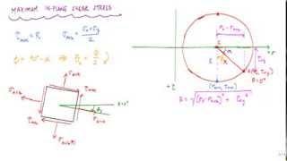 Mohr's Circle (2/2 - principal and max shear stresses) - Mechanics of Materials
