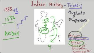 History of India Mughal Empire - Remember easily- Babur Humayun Akbar jahangir Shah Jahan Aurangzeb