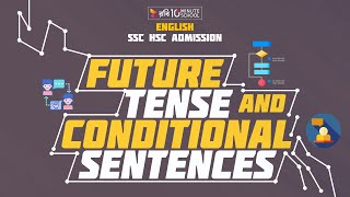 English - Future Tense and Conditional Sentences [SSC | HSC | Admission]