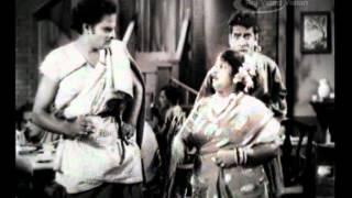 Nadodi Mannan Full Movie Part 2