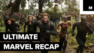 The Ultimate Marvel Recap to Watch Before