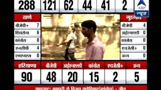 Asaduddin Owaisi's All India MIM scores one seat in Maharashtra