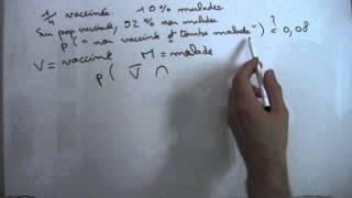 Bac Rochambeau 2009 exercice 1 (probabilités) - Partie 1