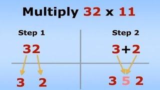 11 Handy Math Hacks They Didn