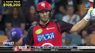 Mr Cricket's Best Big Bash Fantasy XI