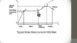 Introduction to Design of Steel Structures Part 1
