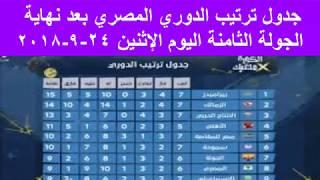 جدول ترتيب الدوري المصري بعد نهاية الجولة الثامنة اليوم الإثنين 24 - 9 - 2018