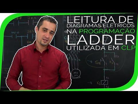 CLP : Leitura do Ladder na programação de CLP - LIDE