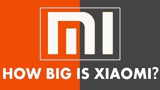 How Big Is Xiaomi (Mi) | Xiaomi Success Story