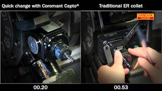 Coromant Capto Quick Change Driven Tools - Sandvik Coromant