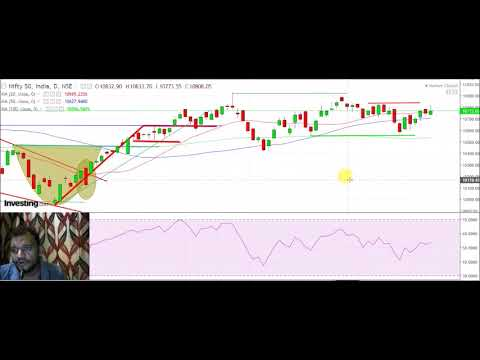 #09July Live Nifty trading analysis for 09july2018 II Nifty overview II NIFTY ANALYSIS
