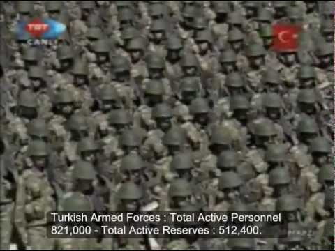 Turkish Armed Forces vs Iranian Armed Forces - Comparison