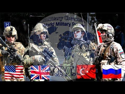 Russia & Turkey VS USA &