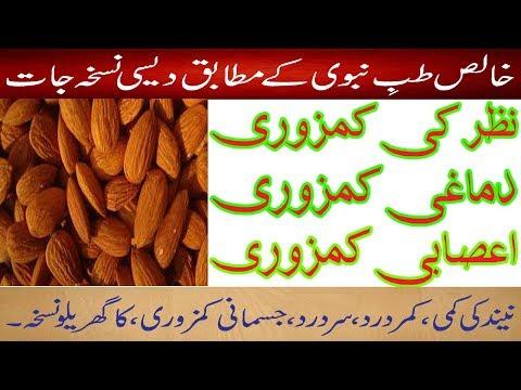 Nazar Ki Kamzori Ka ilaj By Tib E Nabvi in Urdu
