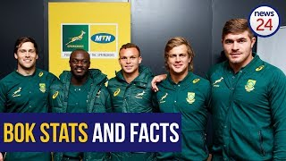 WATCH: Boks vs Argentina - some stats and facts