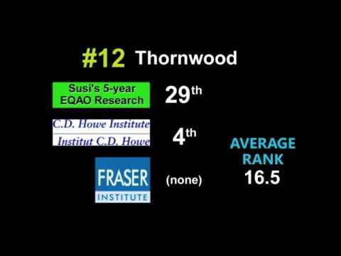 Mississauga Public School Rankings #12.mov - Thornwood in Mississauga Valleys!
