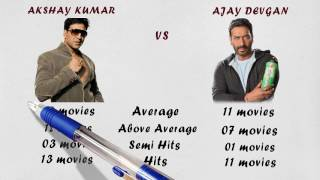 Akshay Kumar Vs Ajay Devgan Comparison
