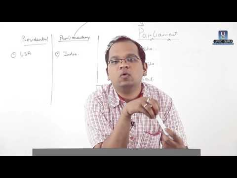 UPSC Lecture: Indian Polity: PARLIAMENT.