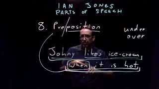 Parts of Speech | Part 8 of 10: Prepositions