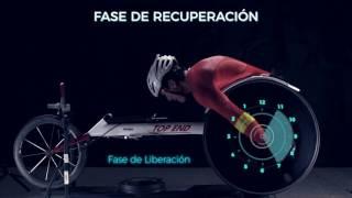 Técnica de la Carrera en Silla de Ruedas (Wheelchair Race Technique)