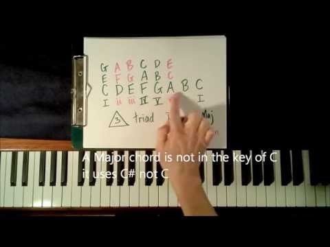 Xxx Mp4 What Is A Chord How To Play Chords On Piano For Beginners Piano Tutorial Key Of C 3gp Sex