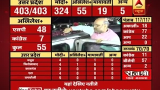 ABP Results | Meet PM Narendra Modi's main strategist, Amit Shah