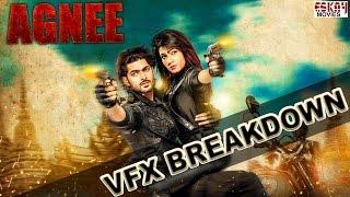 VFX Breakdown I Agnee   Mahi   Om