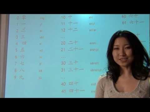 Los números en Chino Clases de Chino II